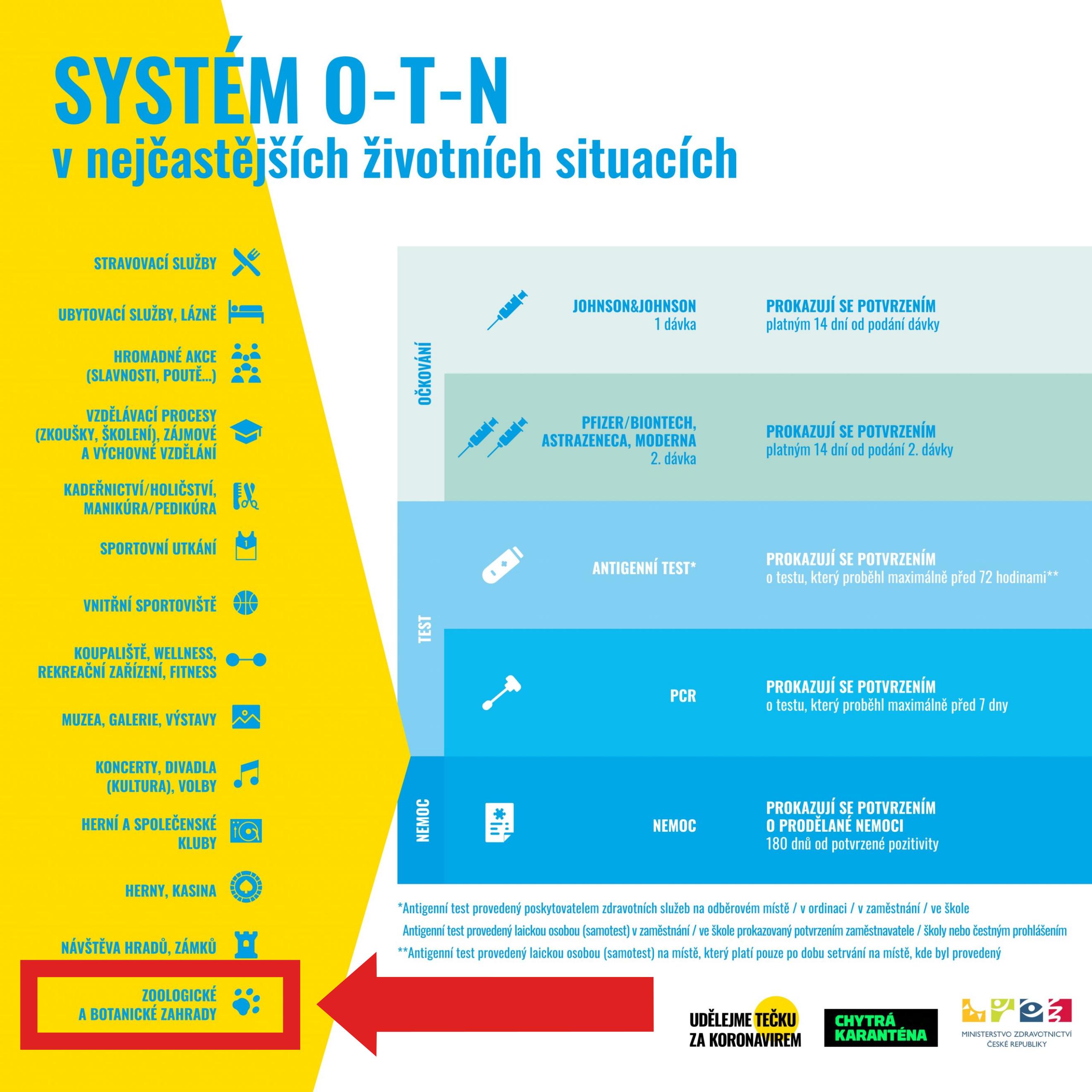 systemotn